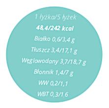 wymienniki węglowodany białka tłuszcze